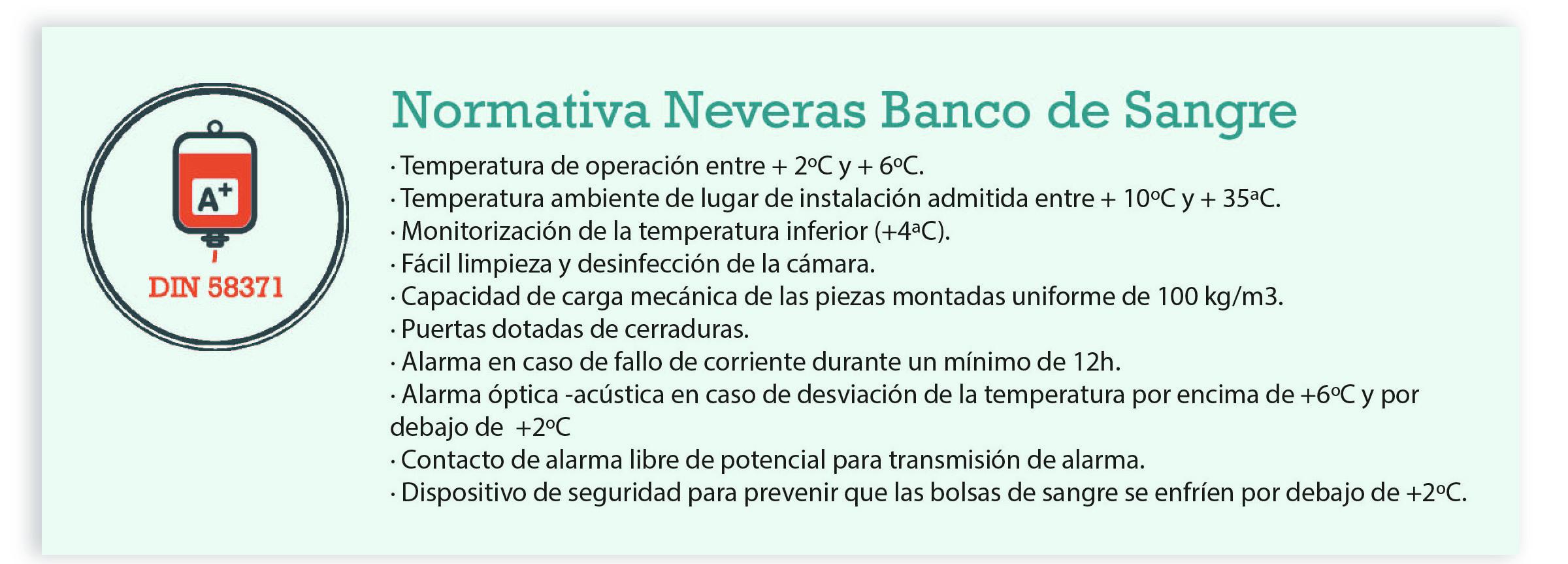 Din-58371-58375-Banco-sangre