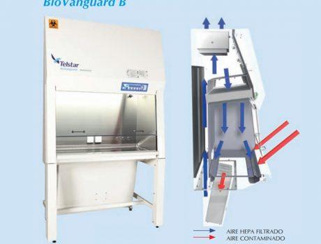 cabina-biovanguard-B-aplicacion