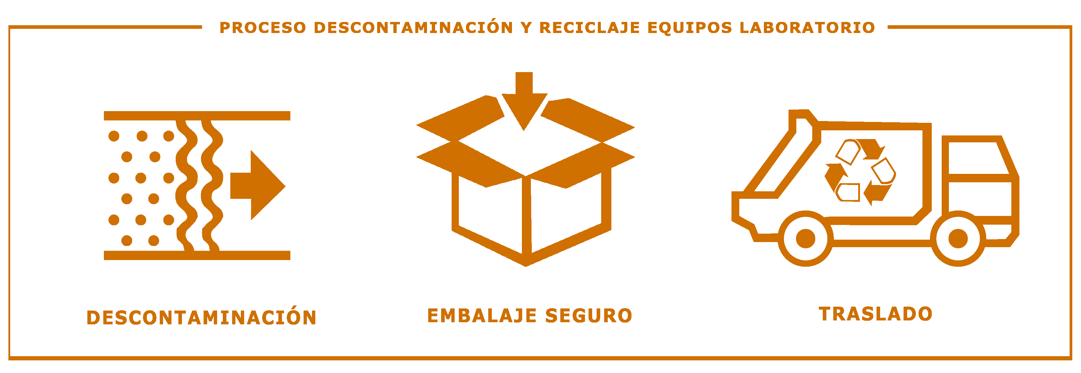 reciclado-equipos-laboratorio